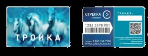 聖彼得堡交通優惠卡