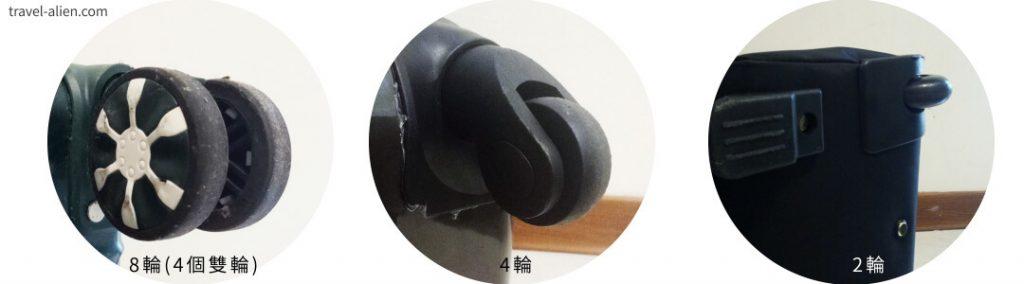 Suitcase wheel