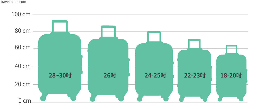 baggage size