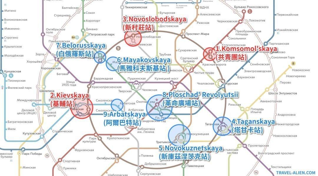 莫斯科旅遊景點地鐵遊覽