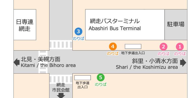 網走巴士總站